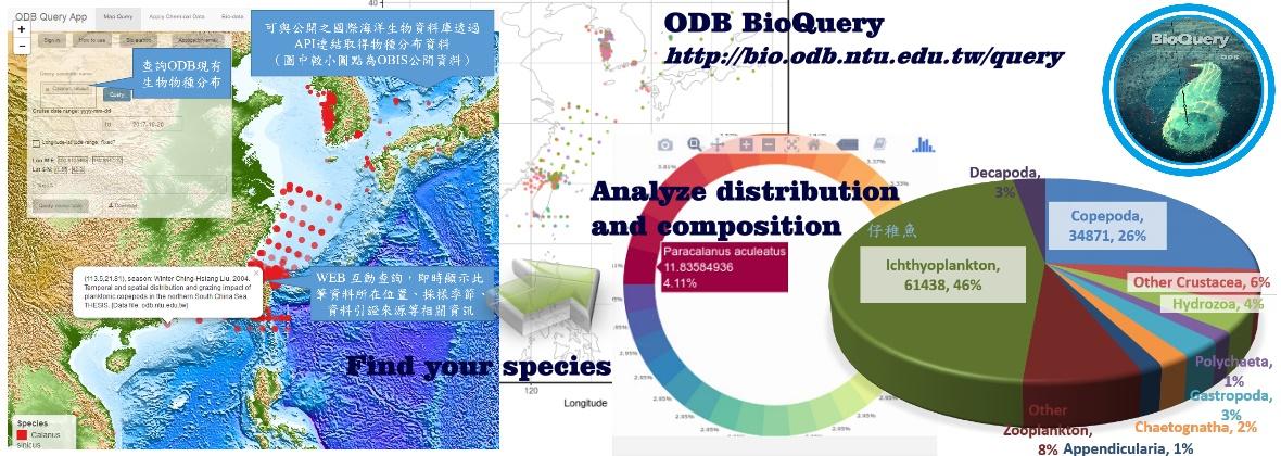 BioQuery Features